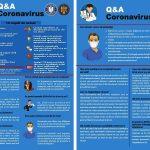 Ce reguli trebuie să urmăm pentru a evita îmbolnavirea cu Coronavirus?
